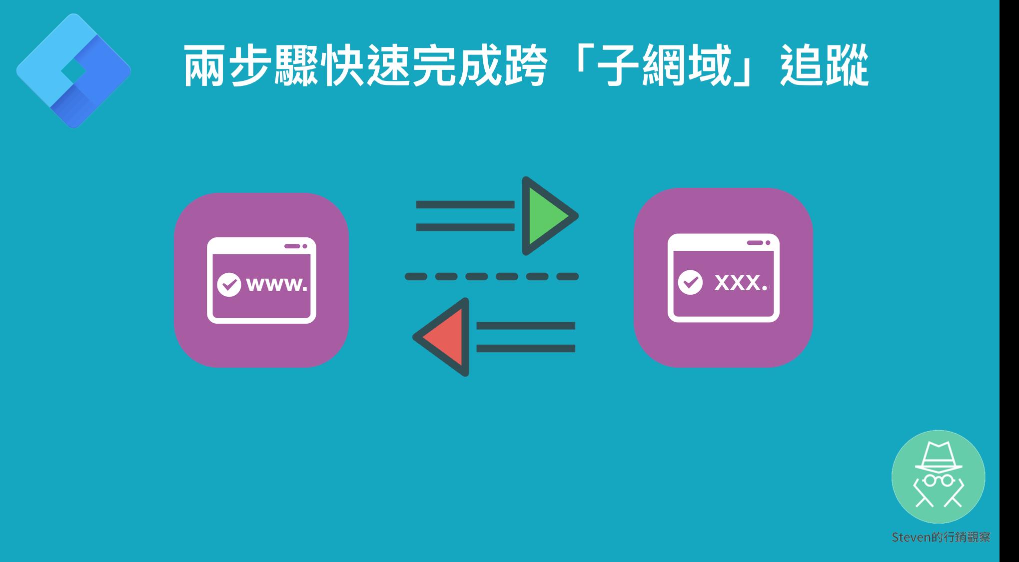 GTM教學(十五)-兩步驟輕鬆完成跨「子網域」追蹤