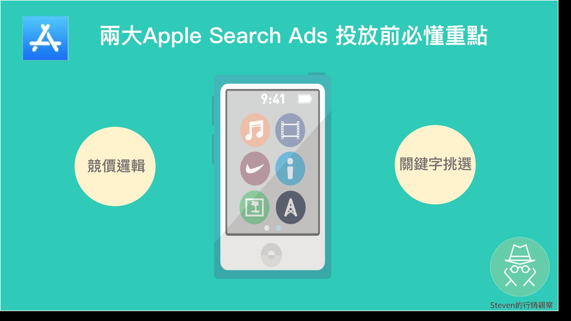 [新手村]Apple Search Ads 投放前必懂的兩大重點